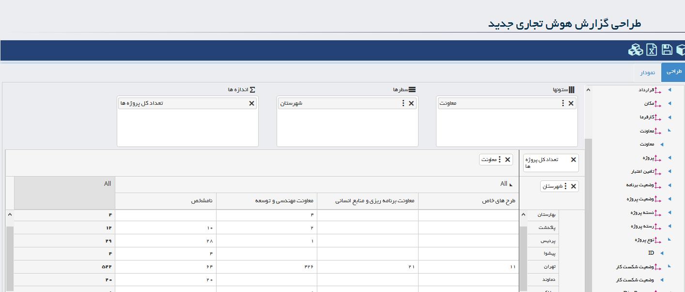 فضای گزارش ساز پویا بر مبنای ماژول هوش تجاری نرم افزار IPMP